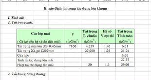 bảng tính nhà thép tiền chế